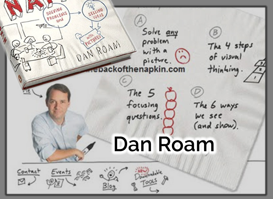 The Back of the Napkin: A Tool for Communication and Innovation – Roam